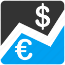analytics, business, chart, dollar, euro, european, graph icon