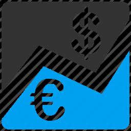 analytics, business, chart, dollar, euro, european, graph icon