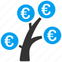 euro, european, financial, money tree, nature, plant, project icon