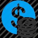 cash, coin stack, dollar, euro, fund, money, rich icon