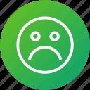 emotion, feedback, negative, review
