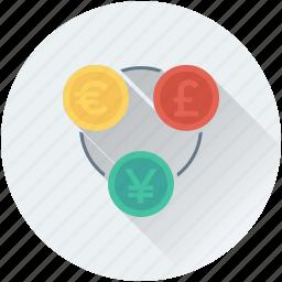 currency, euro, pound, trade, yen icon