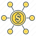affiliate marketing, crowdfunding, finance