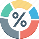 circular chart, diagram, percentage, pie chart, pie graph icon