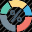 circular chart, diagram, percentage, pie chart, pie graph