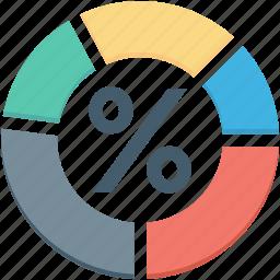 circular chart, diagram, percentage, pie chart, pie graph icon