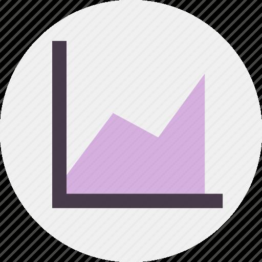 analytics, business, chart, diagram, graph, marketing, trend icon