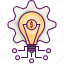 bulb, concept, earn, finance, idea, money, setting icon
