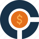cash, currency, dollar, finance, money, symbol icon