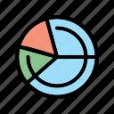 analytics, chart, finance, pie