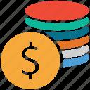 coins, dollar sign, finance, money