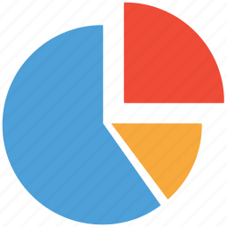pie, piechart, report, statistics icon
