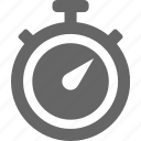 alarm, chronometer, clock, speed, time, timer icon