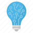 business, idea, innovation, technology icon