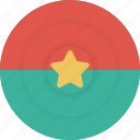 burkina, country, faso, flag, geography, national, nationality icon