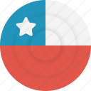 chile, country, flag, geography, national, nationality