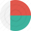 country, flag, geography, madagascar, national, nationality