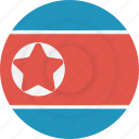 country, flag, geography, korea, national, nationality, north korea