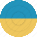 country, flag, geography, national, nationality, ukraine