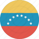 country, flag, geography, national, nationality, venezuela