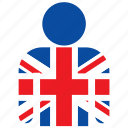 british, country, flag, flags, great britain, jersey, united kingdom icon