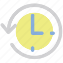 arrow, clock, counterclockwise, interface, refresh icon