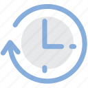 clock, clockwise, time icon