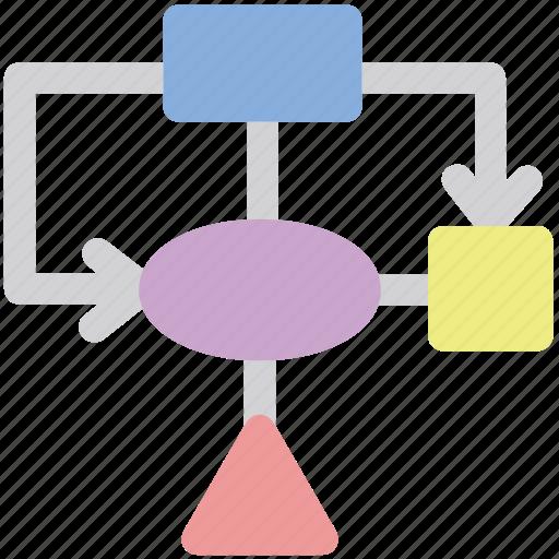 flowchart, scheme, structure, workflow icon