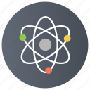 atom, atomic nucleus, electron, molecule, science icon