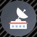 cable dish, dish aerial, dish antenna, satellite dish icon