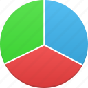 analytics, business, chart, charts, diagram, finance, graph, pie, report, statistics icon