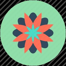 blossom, flower, hydrangea quercifolia, oakleaf hydrangea, spring flower icon