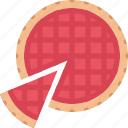 barbecue, drink, food, pie, store, supermarket icon