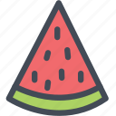food, fruit, piece of watermelon, slice of watermelon, watermelon, watermelon slice icon