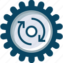 clockwise, cog, engineering, gears, mechanism, rotation, yumminky icon