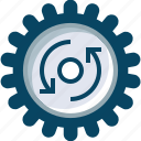 cog, counter clockwise, engineering, gears, mechanism, rotation, yumminky icon