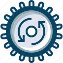 counter clockwise, gears, mechanism, options, rotation, setup, yumminky icon