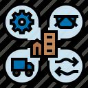 business, capitalism, corporate, economic, trade, free economy icon
