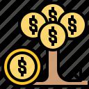 income, investment, profit, return, revenue