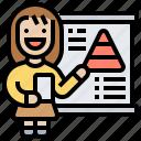 analysis, information, meeting, presentation, report icon