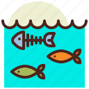 bio, ecology, infection, pollution, recycle, water icon