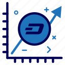 crypto, currency, dash, dashcoin, graph, money icon