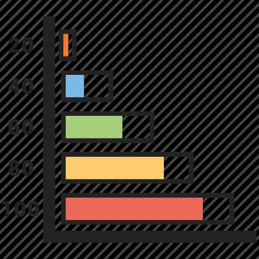 chart, economics, graph, metrics icon