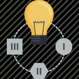 creative, design, development, flat design, graphic, process icon
