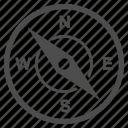 compass, gps, location, map, navigate, navigation, safari icon