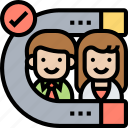 customer, retention, attraction, marketing, strategy