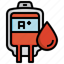 blood, grouping, healthcare, medical, transfusion, type, donation