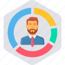 analysis, analytics, business, employee, report icon