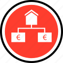 buying, equity, euro, home, realestate, strategy icon