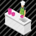 cuisinart, culinary artist, dishwasher, hotel chef, restaurant chef icon